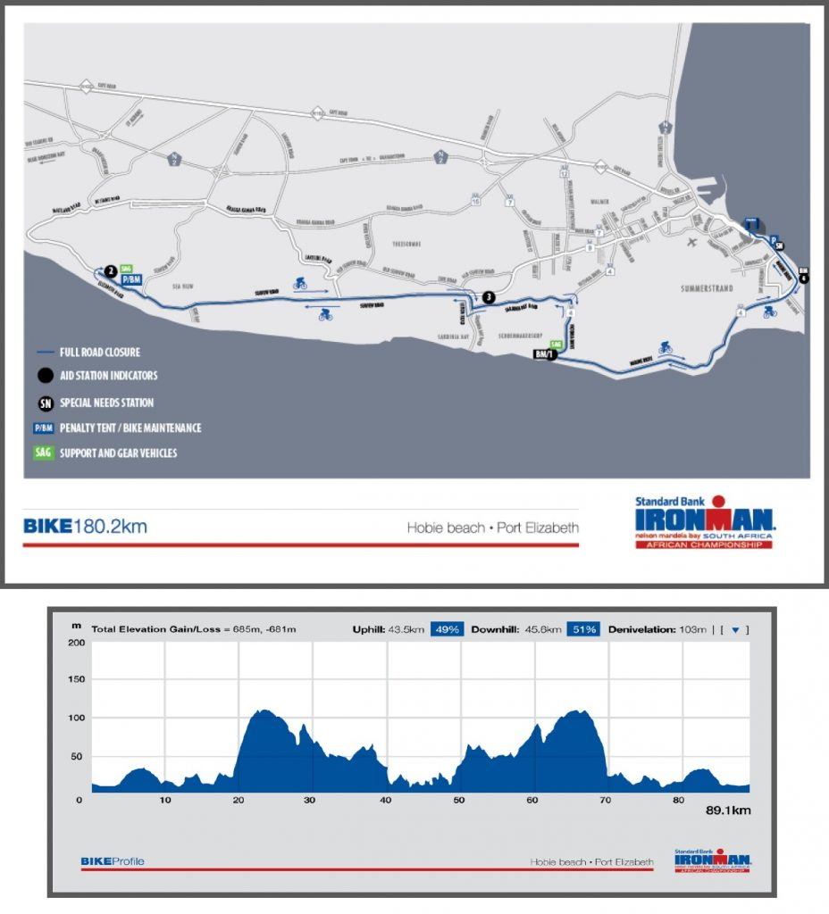 Radstrecke Radfahren Ironman Südafrika 2016 Port Elizabeth
