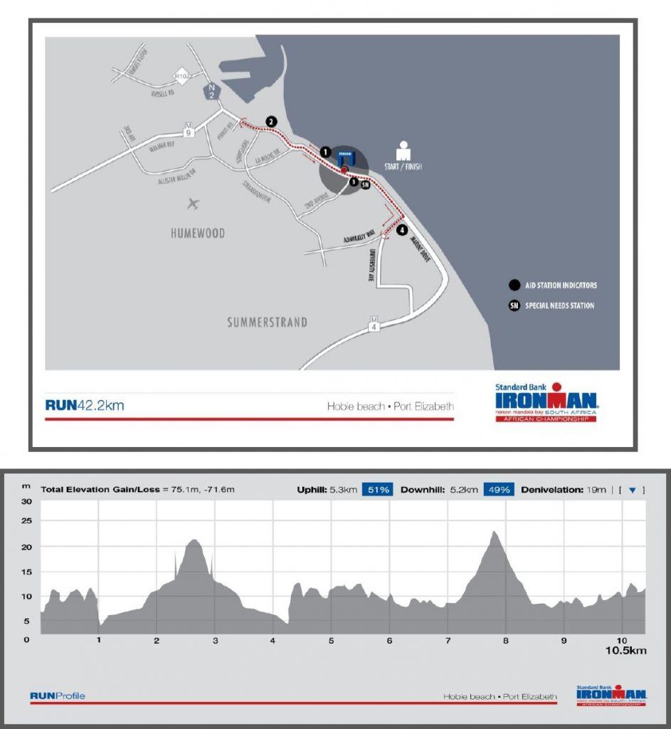 Laufstrecke Laufen Ironman Südafrika 2016 Port Elizabeth