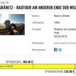 Amnesty International Bewegung Spende Rad Radtour Neuseeland Sport