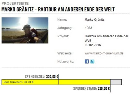 Amnesty International Bewegung Spende Rad Radtour Neuseeland Sport