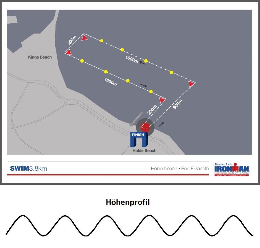Schwimmstrecke Schwimmen Ironman Südafrika 2016 Port Elizabeth